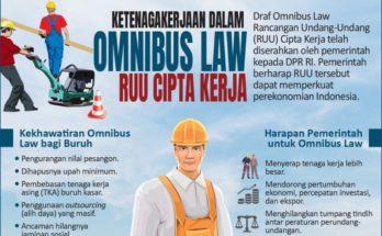 RUU Cipta Kerja Bakal Bawa Industri Orientasi Ekspor Indonesia Bangkit
